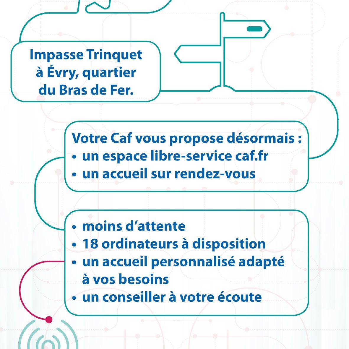 Caf Evry Nouvelle Adresse
